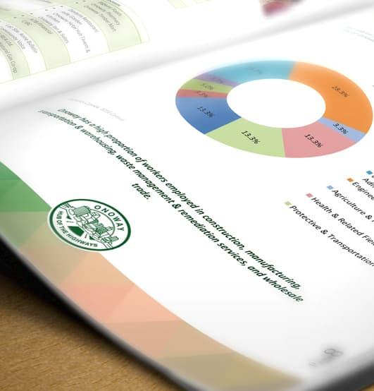 Download the economic development profile.